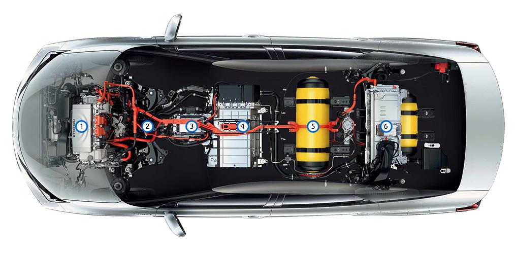 Hydrogen Vehicle Cutaway